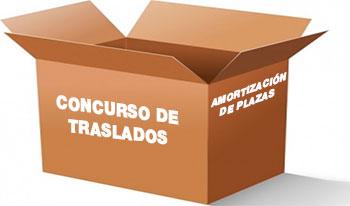 Federaci n de ense anza de ccoo de andaluc a cc oo for Ccoo concurso de traslados