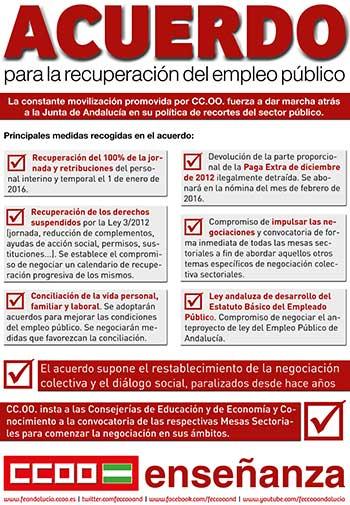 Federación De Enseñanza De Comisiones Obreras De Andalucía